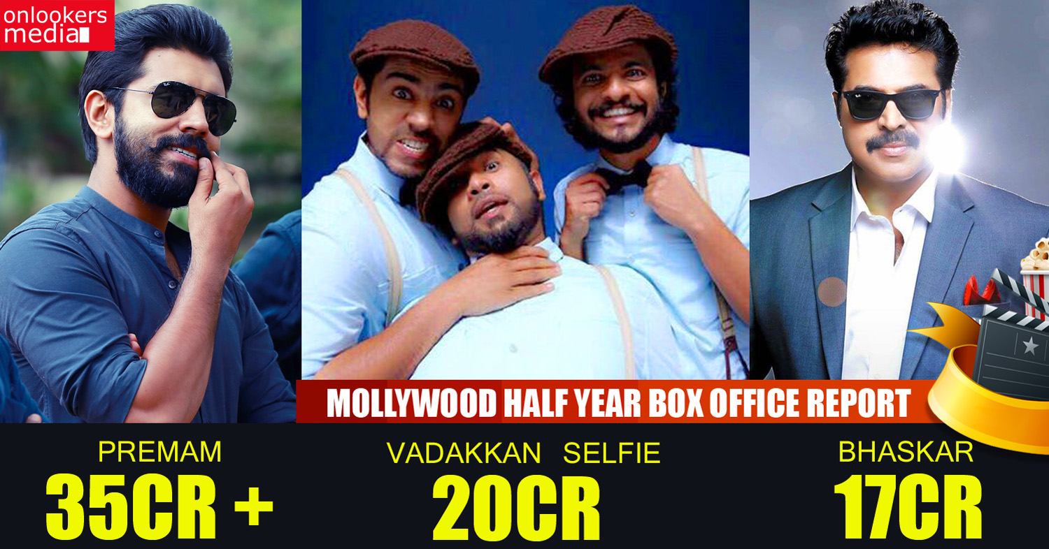 Mollywood Half Year Box Office Report-Hit Malayalam Movie 2015