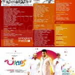 Pavada outside kerala theater list