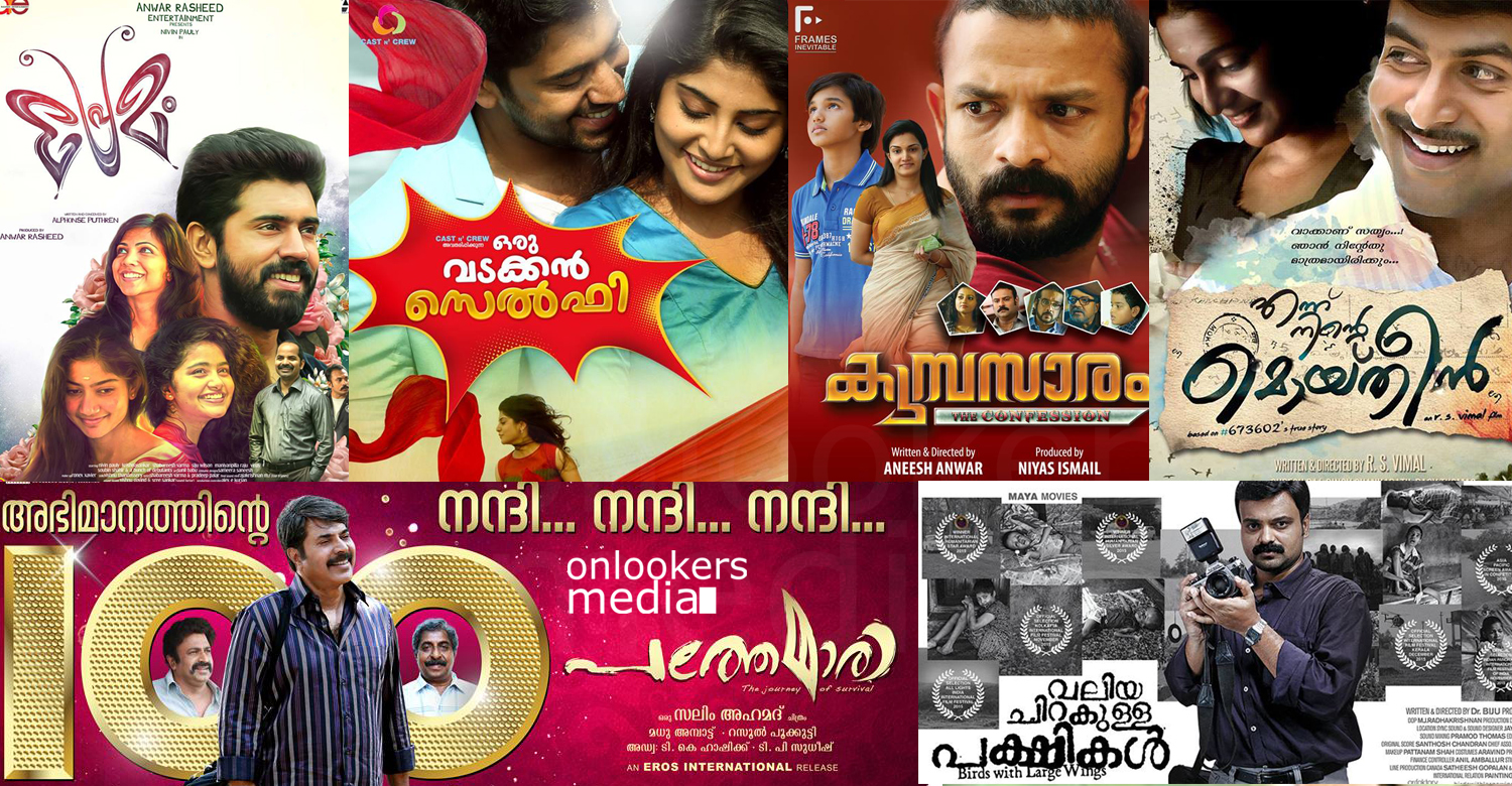 63rd National Film Awards, national film award 2016, national awards for malayalam movie, charlie national award,