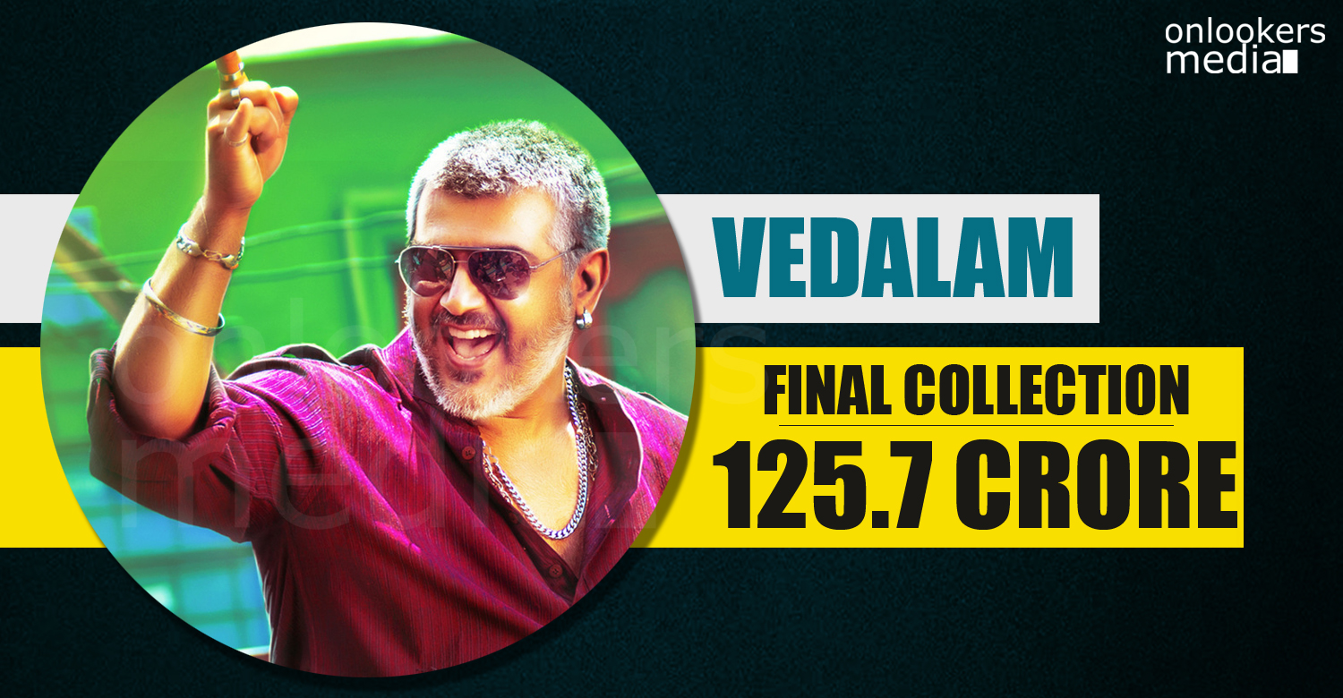 vedalam total collection, vedalam 100 crore club, ajith in vedalam, vedalam collection report, 100 crore club in tamil cinema