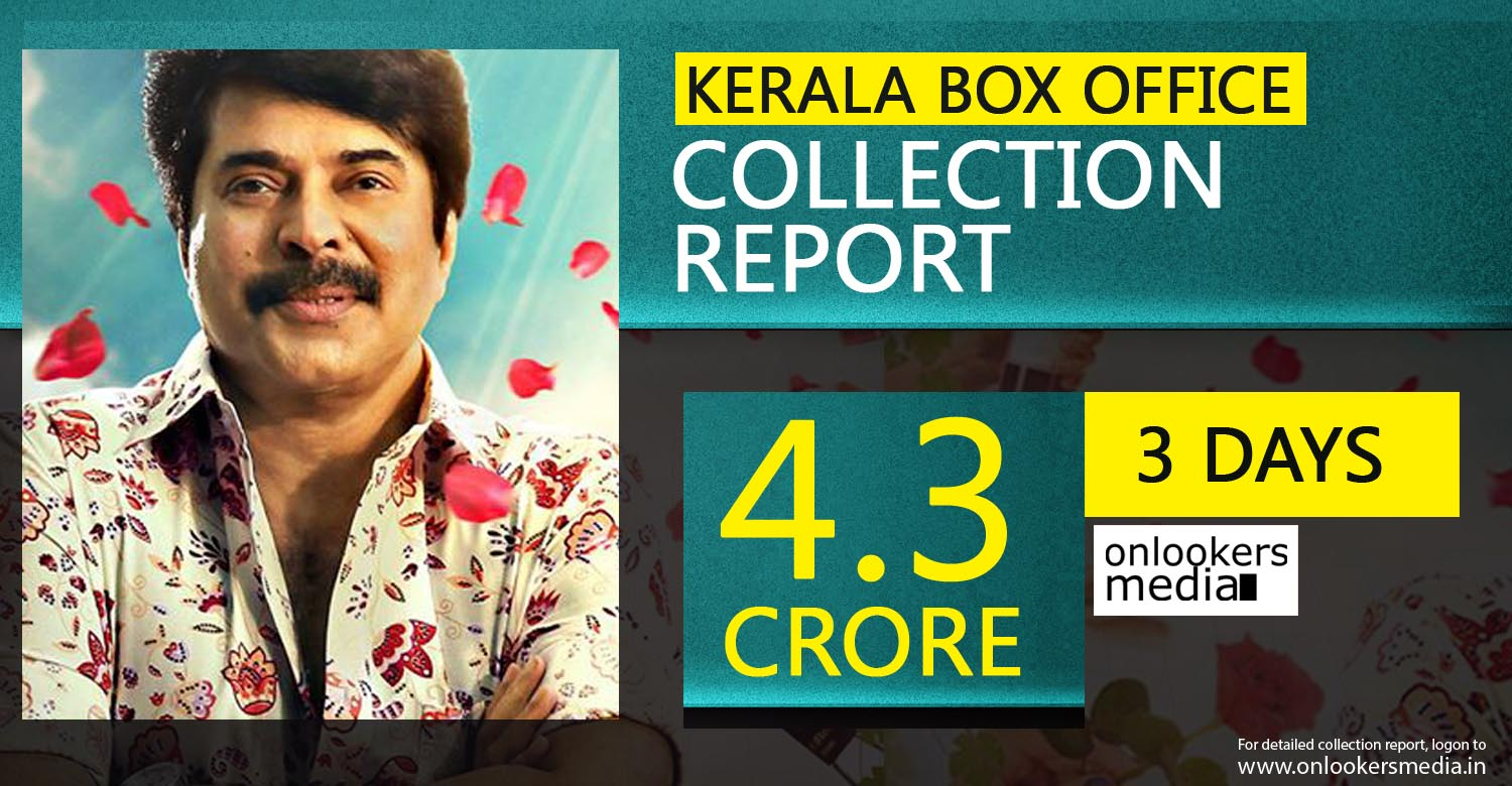 thoppil joppan collection report, kerala box office, mammootty flop movie, 2016 mammootty movies, thoppil joppan hit or flop, thoppil joppan 3 days collection