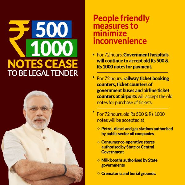 What to do with the existing 500 and 1000 indian rupee notes - Can you cash cheques at the post office ...