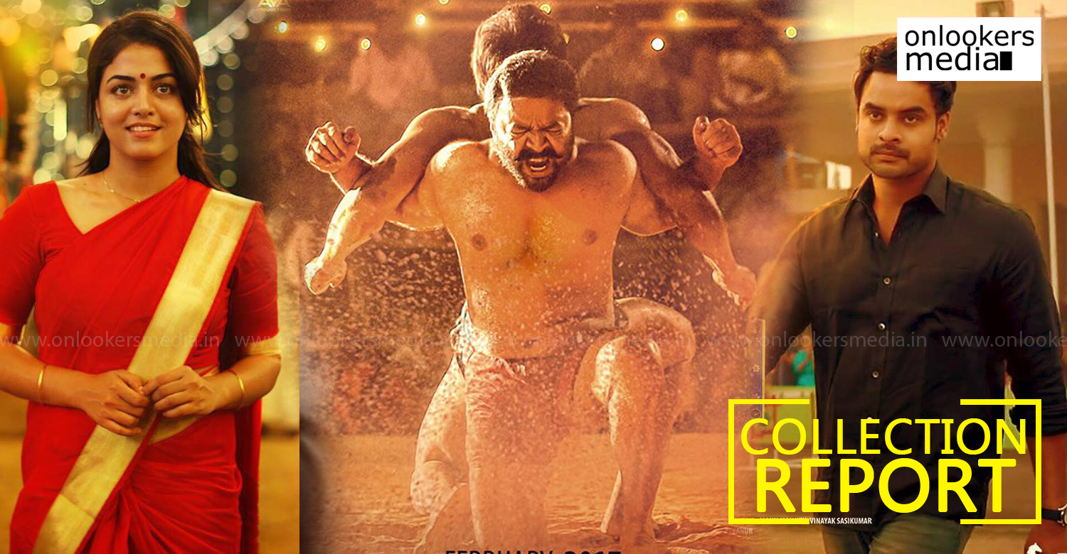 Kerala Box Office Godha , Godha Collection Report , Kerala Box Office Godha 1 Collection Report ,Box Office Godha ,Kunjiramayanam fame Basil Joseph ,Tovino Thomas godha ,Tovino Thomas godha movie ,Tovino Thomas godha movie collection report, godha movie stills ,godha movie posters ,godha actress ,