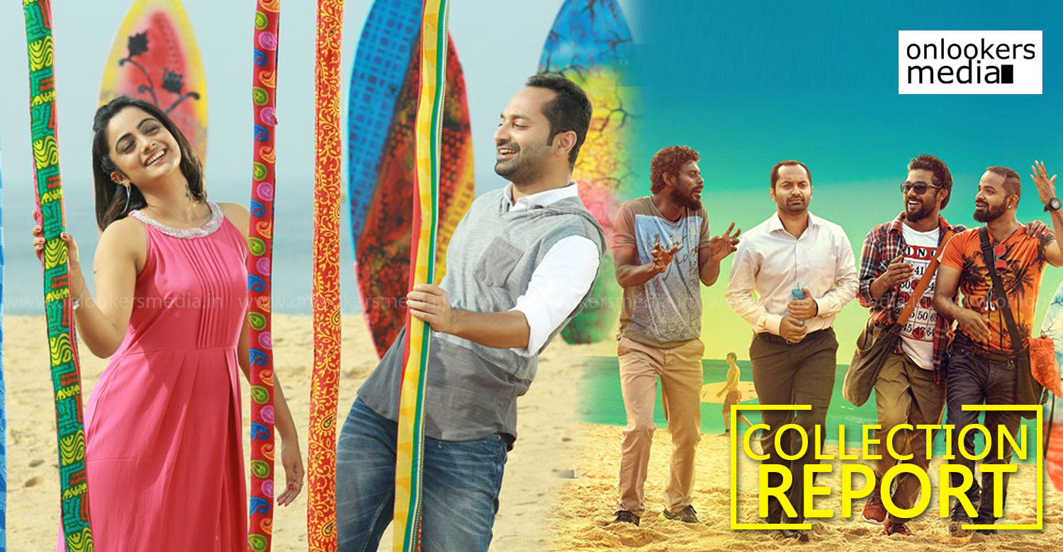 Kerala Box Office , Role Models 9 Days Collection Report ,Kerala Box Office Collection Report ,Role Models Collection Report ,Role Models ,malayalam movie Role Models ,Role Models movie reviwe , Namitha Pramod movie ,Vinayakan new movie , Fahadh Faasil new movie