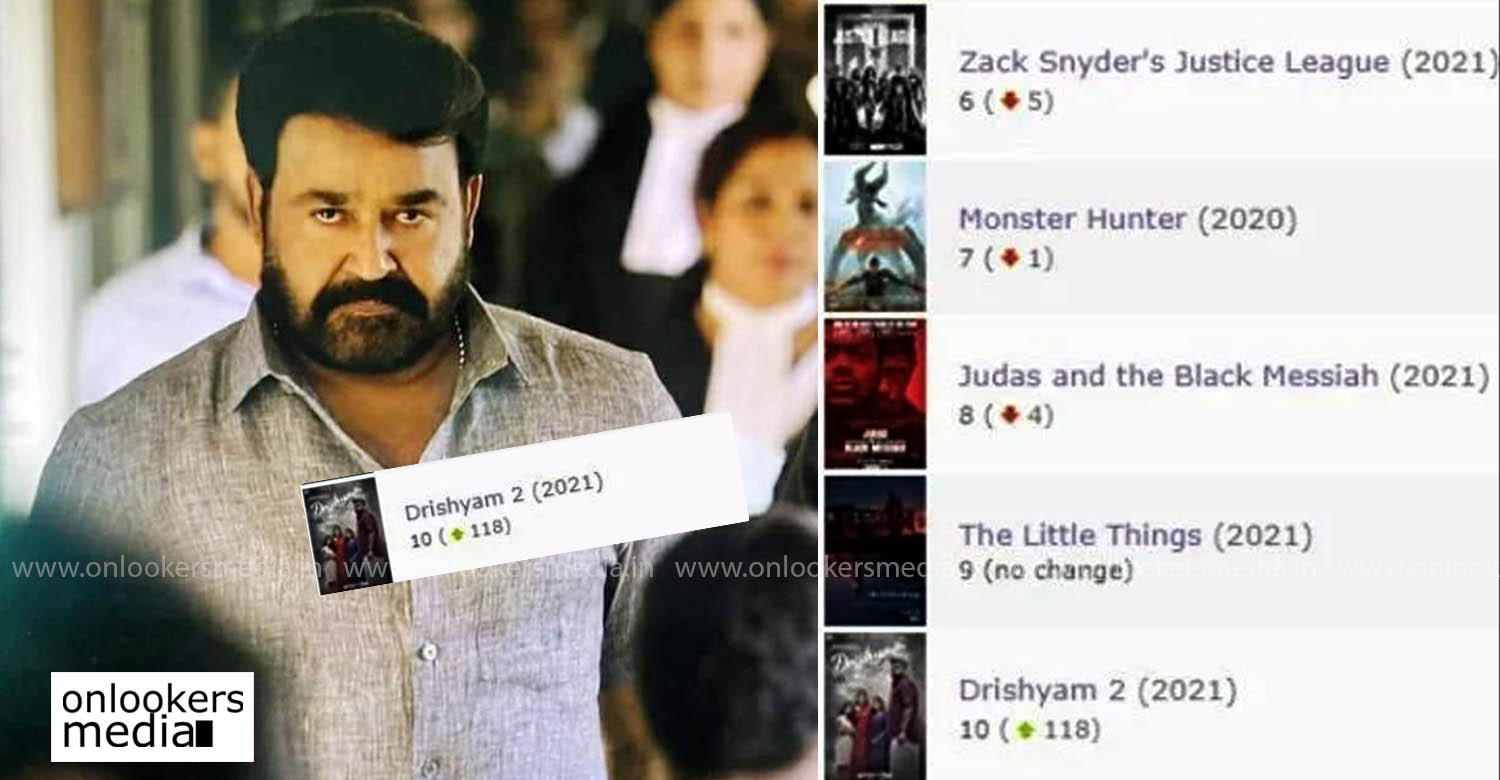 drishyam 2,mohanlal,jeethu joseph,malayalam cinema news,worlds most popular films,mohanlal drishyam 2 news,mohanlal latest news,words most popular films list,10 words most popular films